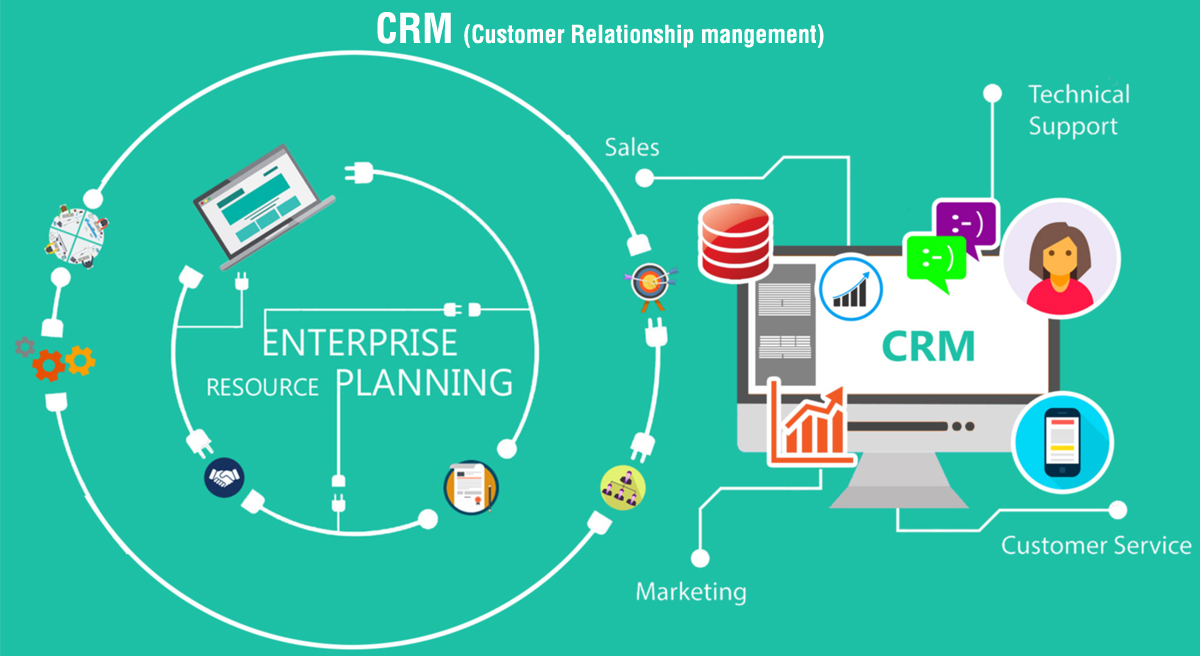Customer Relationship Management and Earning Potentials - Short Courses South Africa